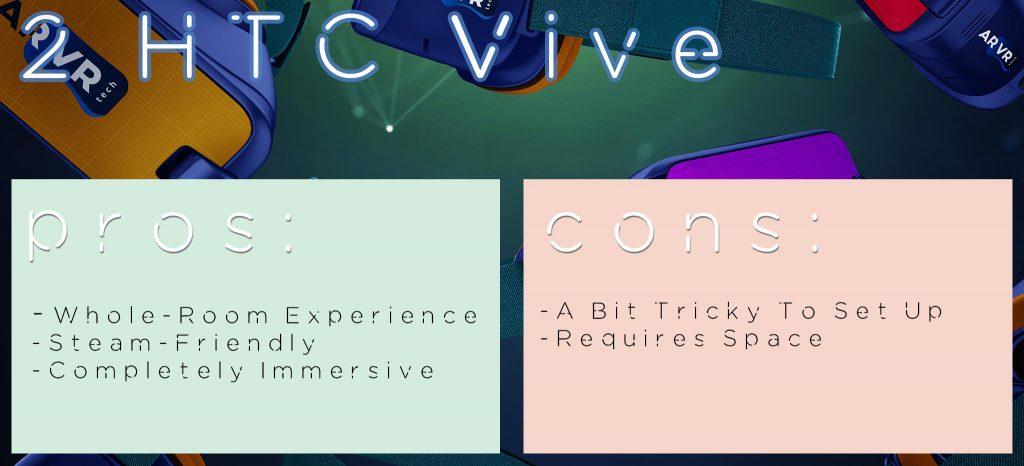 HTC VIve PRO CON