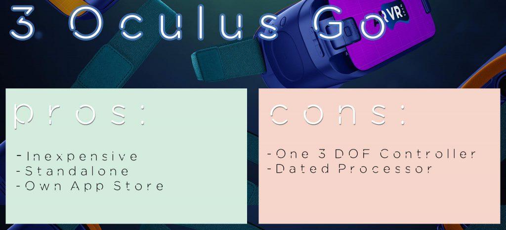 Oculus Go PRO CON