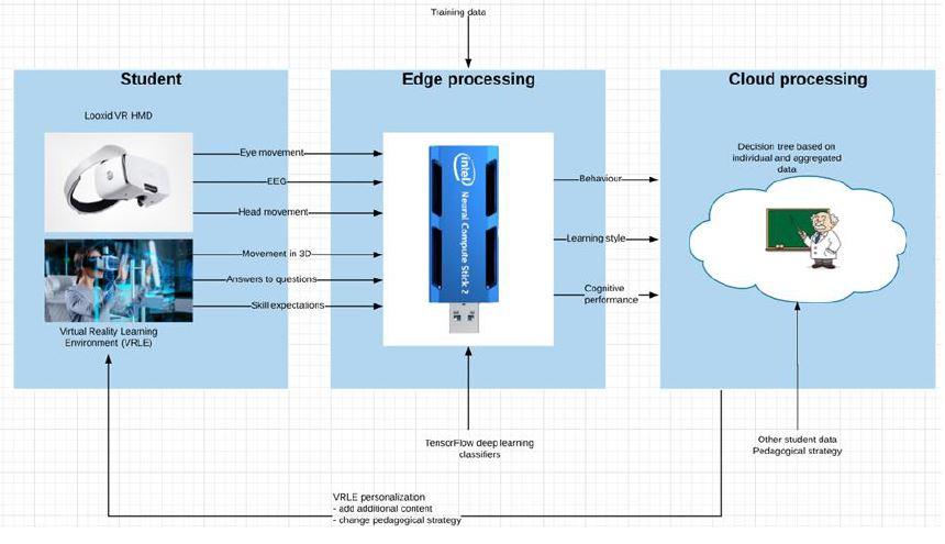 Intel NCS2 Diagram